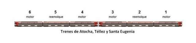 Composición de los trenes de un piso
