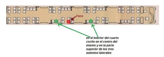 Ubicación del foco de explosión y ubicación de la bomba según el acta de inspección ocular