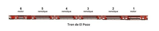 Trenes serie 450