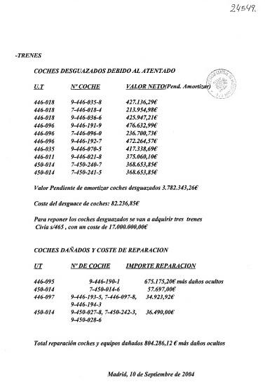 Documento 2.- Costes sufridos por Renfe por daños en los trenes